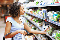 Bargaining Basics at the Supermarket